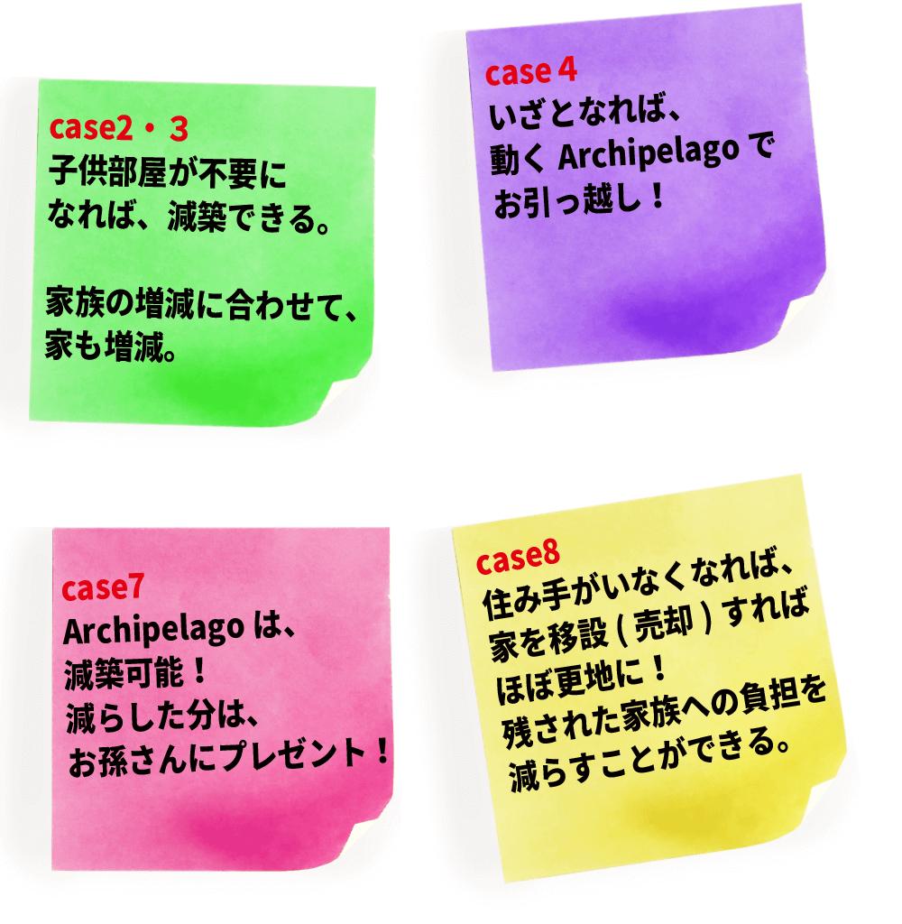 case2-2