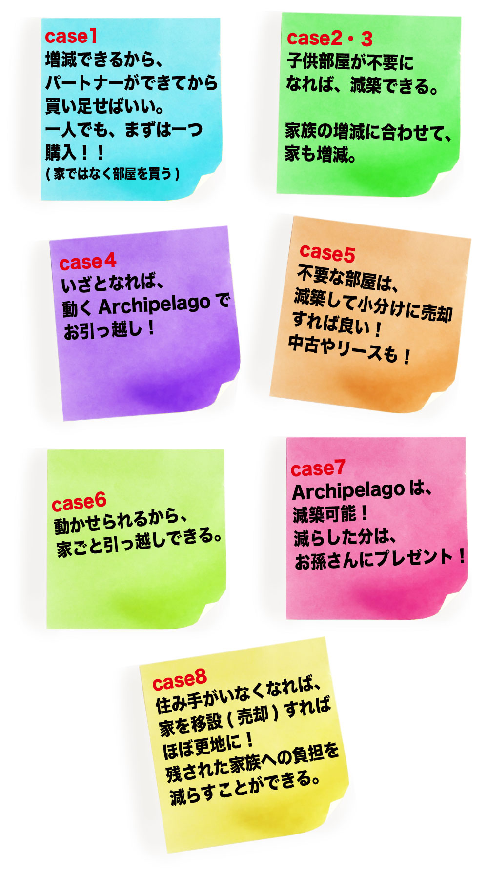case1_sp